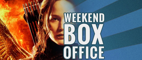 weekend_box_office