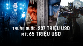 independence-day-2,kong-skull-island,transformers