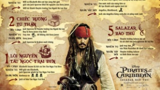 caribbean,cuop-bien-vung-caribbean,pirates-of-the-caribbean
