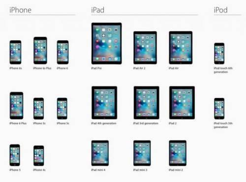 Những thiết bị có thể nâng cấp hệ điều hành lên iOS 9