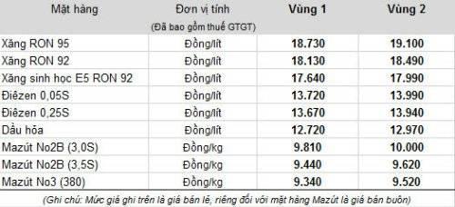 bang-gia-4530-1443862202