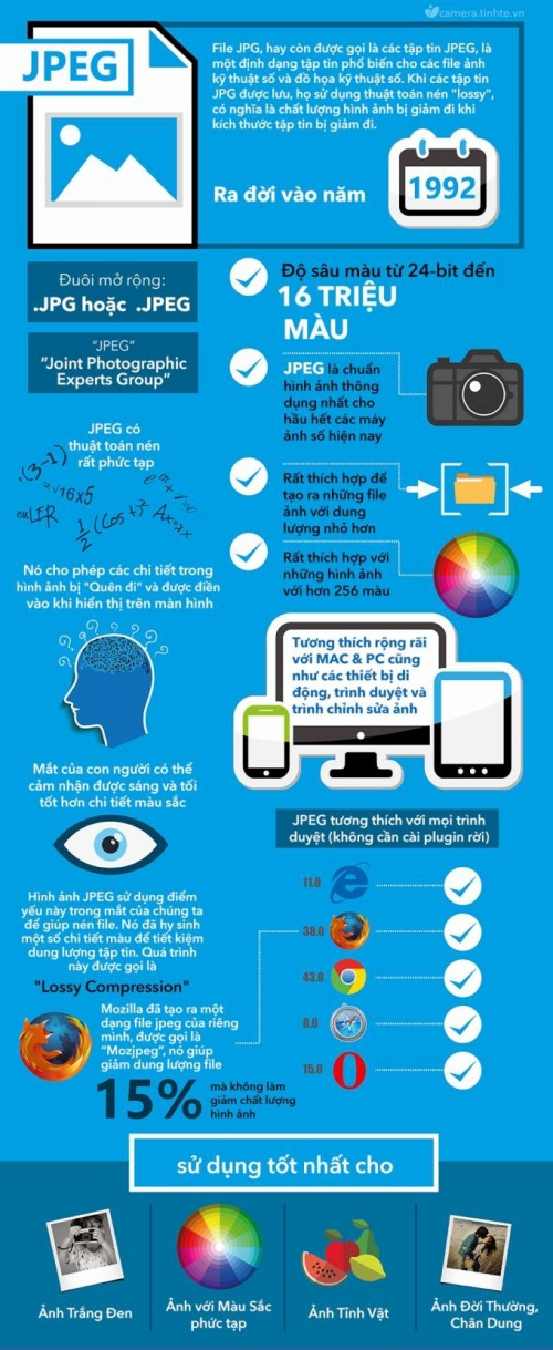 3158221_Infographic-JPG-2