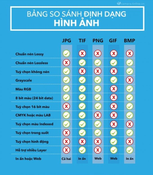3158223_Infographic-So-sanh-2