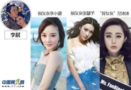 Lý Thần và ba giai nhân Lý Tiểu Lộ, Trương Hinh Dư, Phạm Băng Băng.