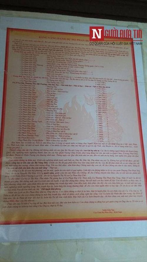 Bảng vàng danh dự của dòng họ Phan Huy.