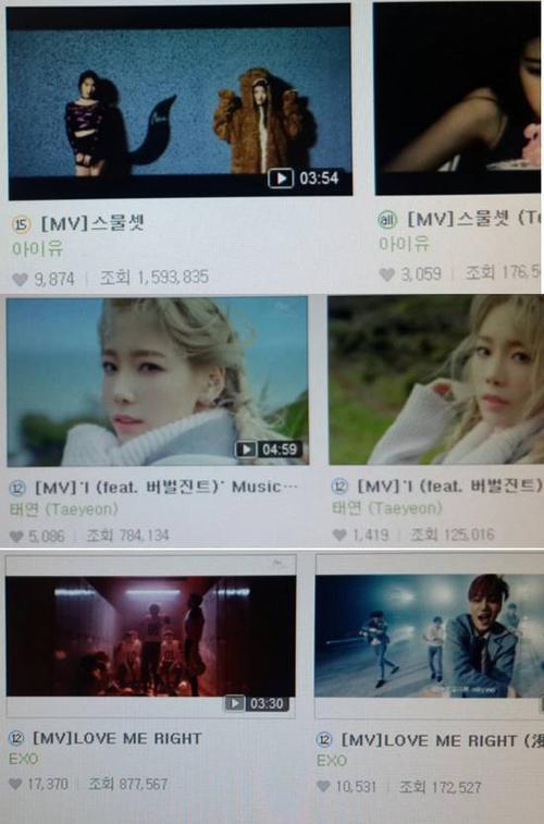 Lượt xem MV của IU trong 2 ngày vượt xa các MV hot khác được tung ra khá lâu trước đó.