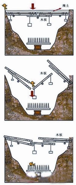 Cơ chế hoạt động của bẫy liên hoàn.