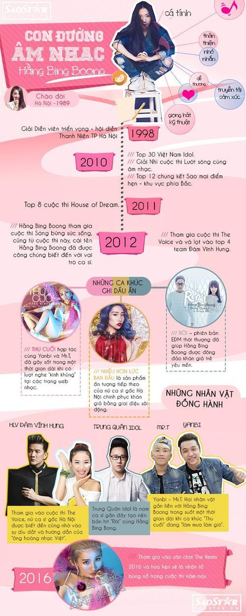 INFO_Hangbingboong