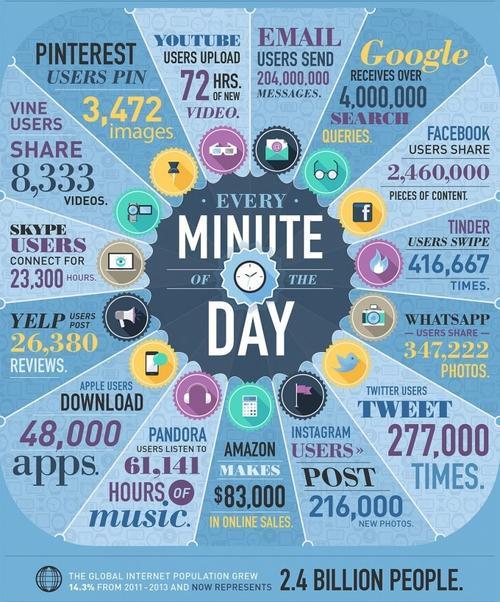 social-media-60-seconds-2