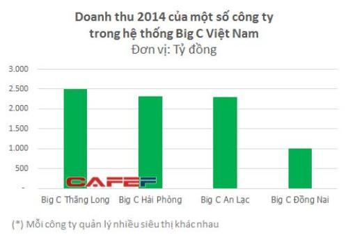 BigCbantoanbohethong (1)