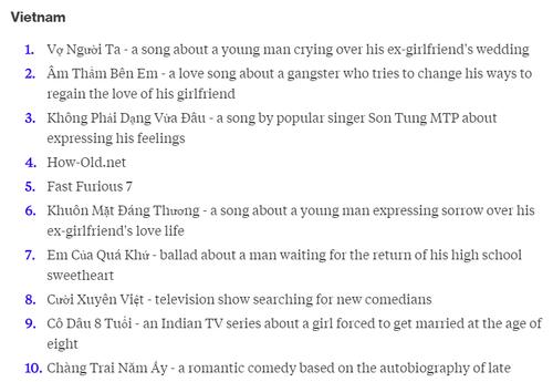 10 thuật ngữ được tìm kiếm nhiều nhất qua Google ở Việt Nam.