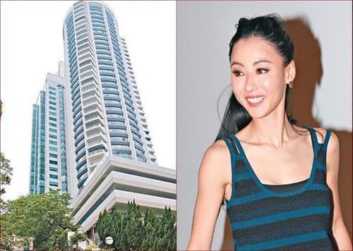 Trương Bá Chi đang bị lỗ 20 triệu HKD khi đầu tư mua căn hộ cao cấp tại trung tâm Hong Kong.