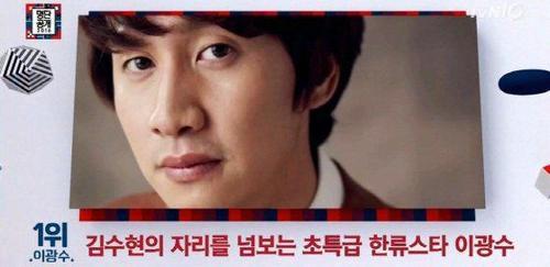 Lee Kwang Soo xếp hạng đầu bảng sao Hàn giàu có nhất 2015.