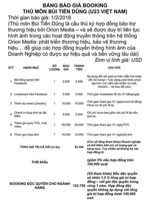 Bảng giá U23 Việt Nam