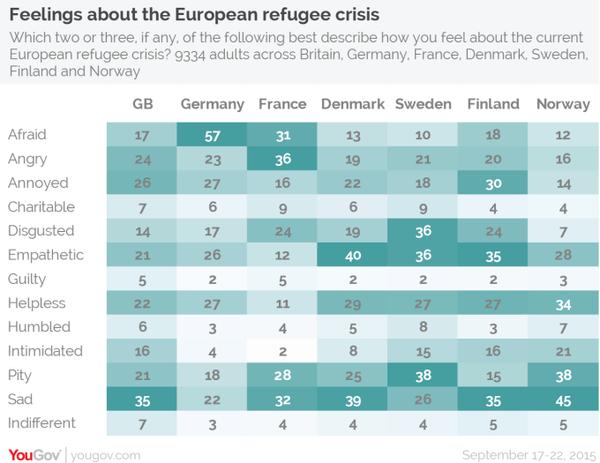 Mô tả bằng 1 từ về cảm xúc đối với người tị nạn của 9.334 người dân Châu Âu trong cuộc khảo sát.