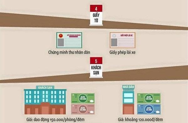 saostar - phuot Tay Bac - infographic (1)