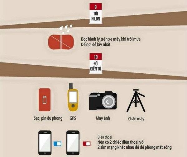 saostar - phuot Tay Bac - infographic (2)