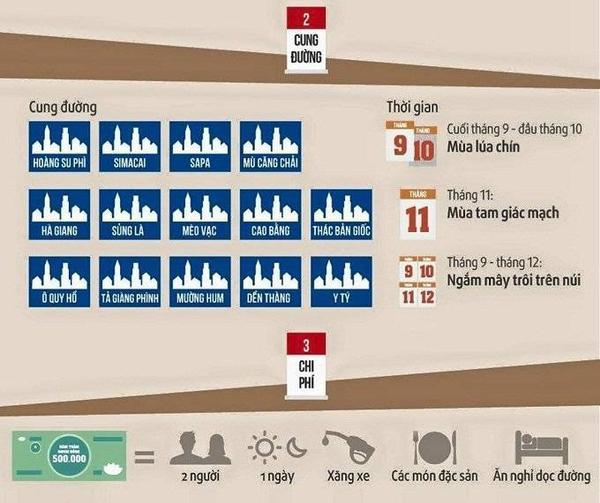 saostar - phuot Tay Bac - infographic (4)