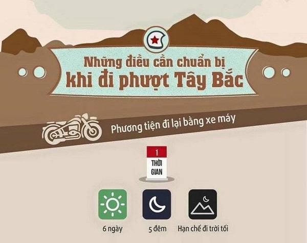 saostar - phuot Tay Bac - infographic (5)