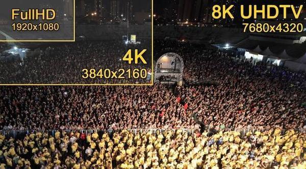 So sánh chuẩn 8K với 4K và Full HD.