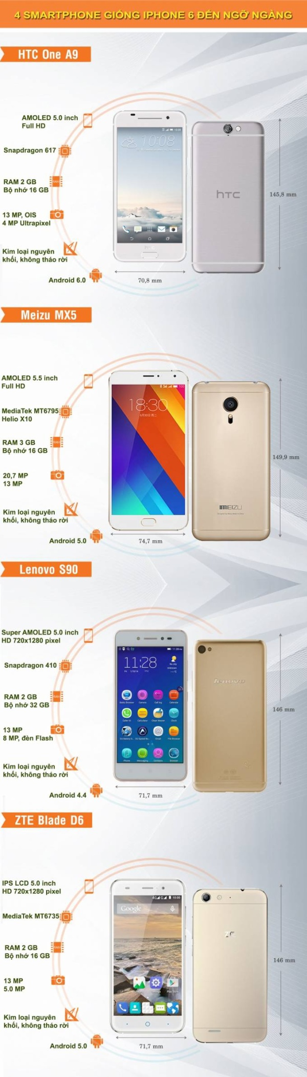 infographic-nhung-chiec-smartphone-giong-iphone-6-den-ngo-ngang