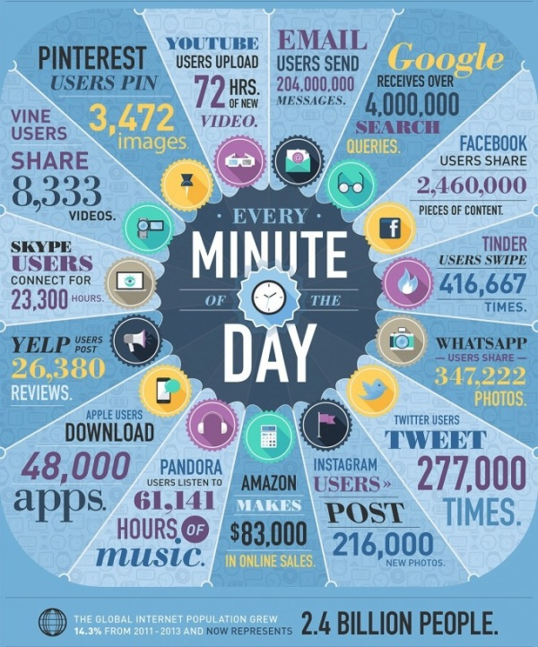social-media-60-seconds-2