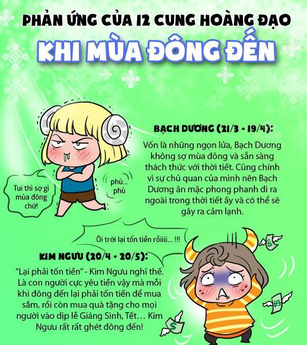 Phanungmuadong