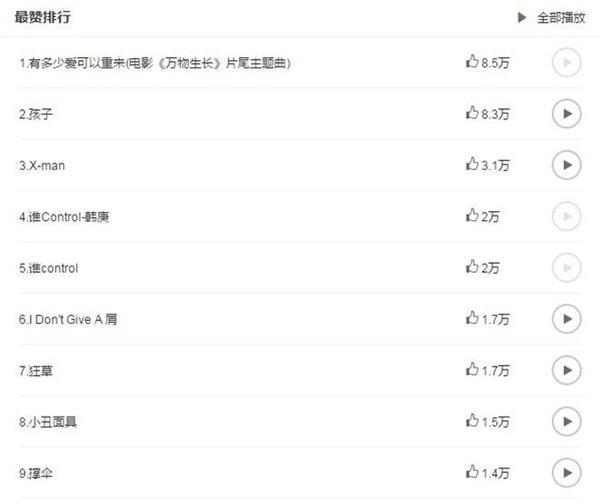 Hàn Canh chưa bao giờ bị khán giả Trung Quốc ném đã vì chuyện đặt tên ca khúc lẫn lộn.