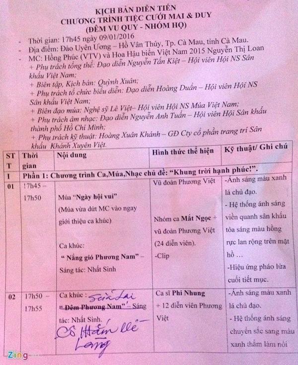 Tham gia đạo diễn, tổ chức biểu diễn, biên đạo múa, âm nhạc là những đạo diễn có tiếng của Hội Nghệ sĩ Sân khấu Việt Nam.