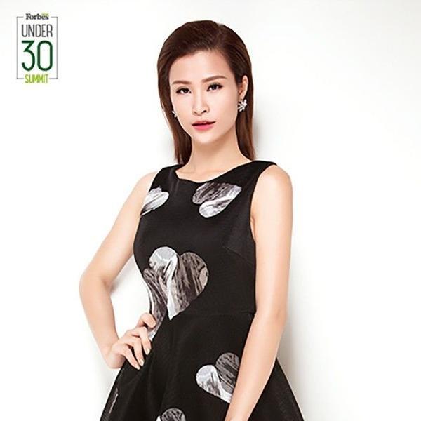 Mai Hong Ngoc (Dong Nhi)