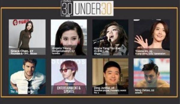 Top những nhà lãnh đạo trẻ châu Á gây bức xúc khi quá ít gương mặt nghệ sĩ Hoa ngữ.