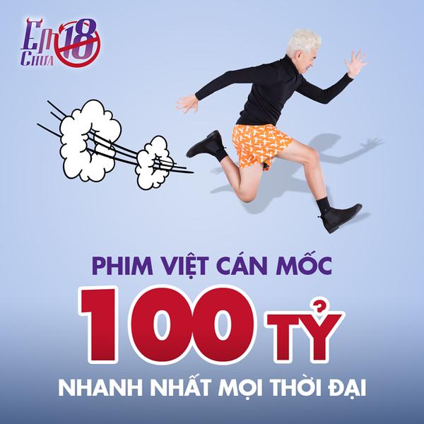 Quá nhanh, quá nguy hiểm: 'Em chưa 18' là tác phẩm cán mốc doanh thu 100 tỷ đồng nhanh nhất lịch sử ngành phim Việt