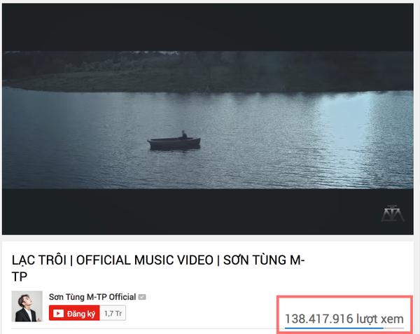 Không 'kèn trống' gì nữa, loạt MV của Sơn Tùng vẫn tăng view 'khủng' đều đều!