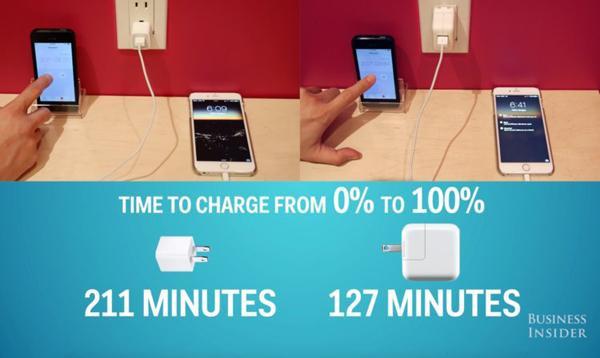 Còn đúng 5 phút, đây là cách bạn có thể sạc pin iPhone nhanh gấp đôi - Ảnh 6.