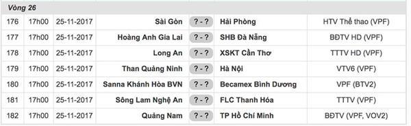 V.League 2017 hạ màn: Nửa cái bánh mì và cú 'áp phe' mang tên 'Tương lai bóng đá Việt' - Ảnh 5.
