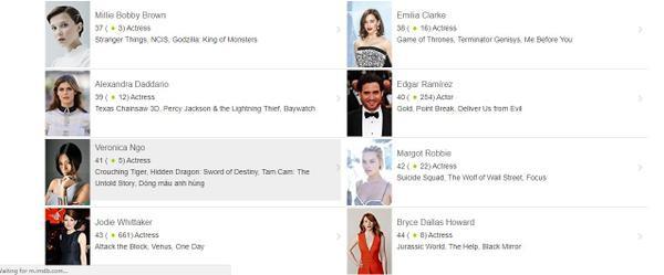 Top 41 bảng xếp hạng IMDb của Ngô Thanh Vân có 'sức nặng' thế nào ở Hollywood?