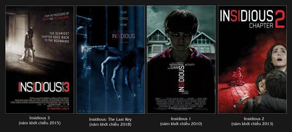 Lin Shaye: Bà trùm phim kinh dị với hơn 100 lần chống lại thế giới ma quỷ trên màn ảnh - ảnh 2